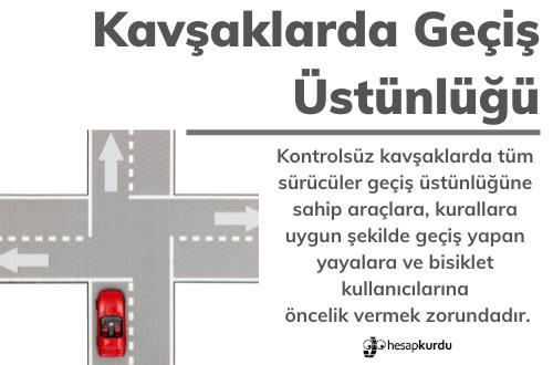 Trafikte Geçiş Üstünlüğü İnfografik