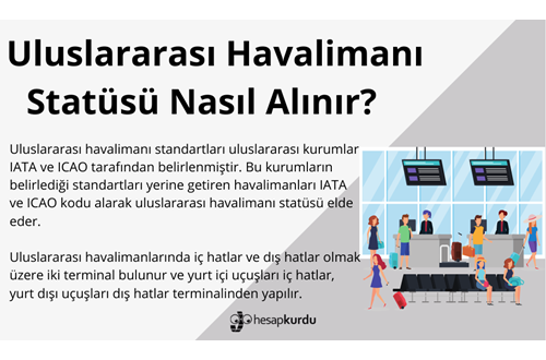 Türkiye'deki Uluslararası Havalimanları ve Kodları İnfografik