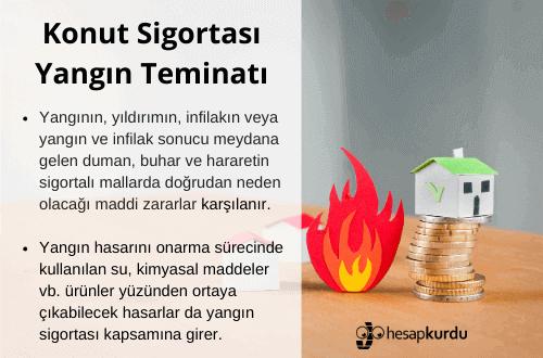 Konut Sigortası Yangın Teminatı İnfografik