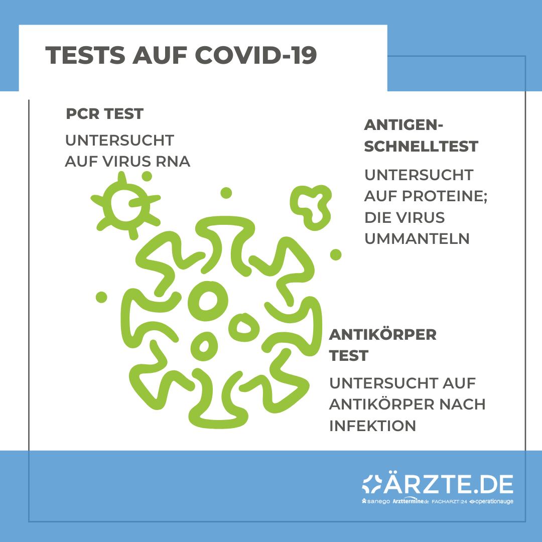 So funktionieren die verschiedenen Tests auf COVID-19