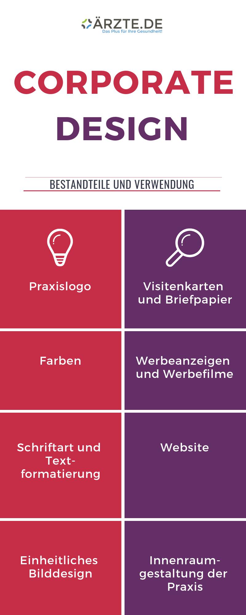Corporate_Design_Infografik_aerztede
