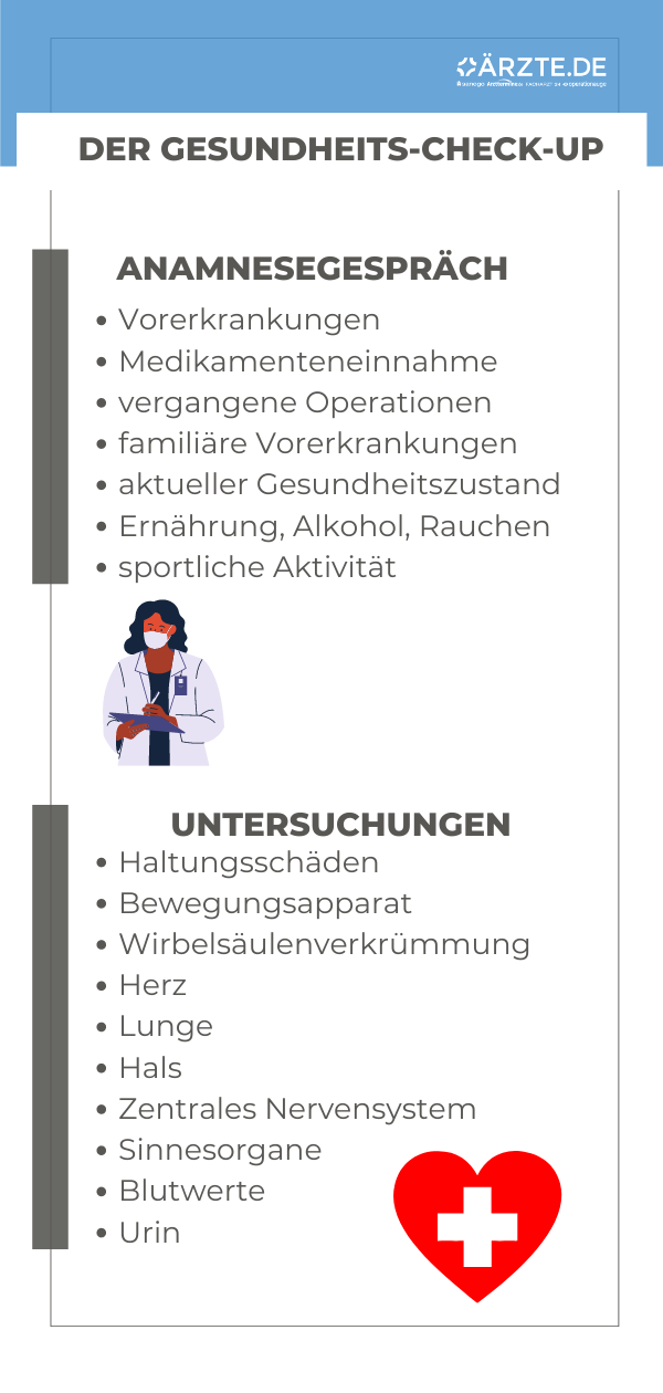Gesundheits-Check-up