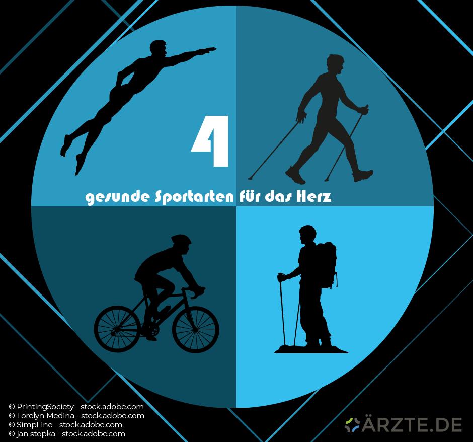 Grafik Sport Herz
