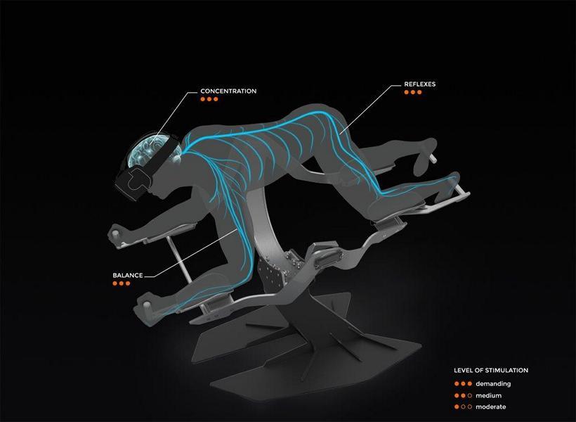 Icaros VR Fitness Trainingseffekt