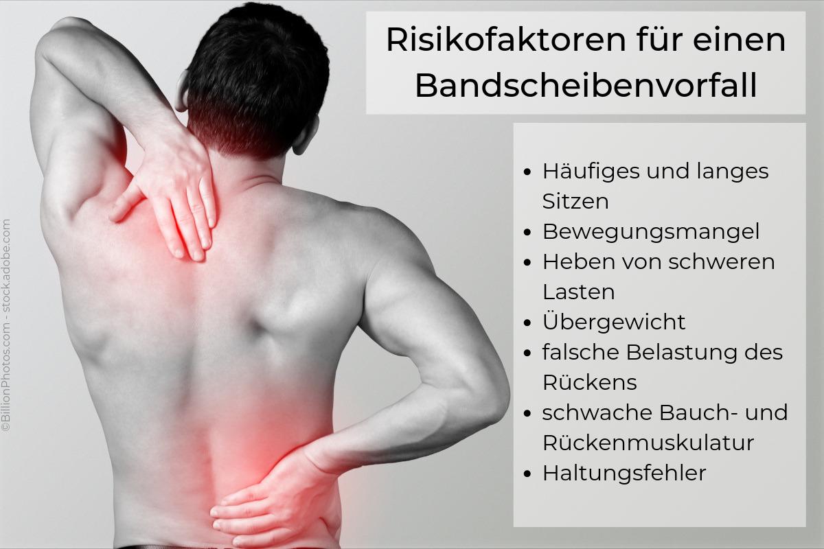Risikofaktoren für einen Bandscheibenvorfall