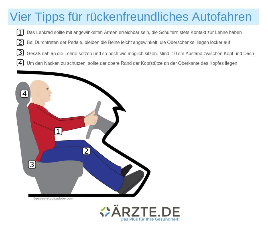 Garfik_rückengerecht_Autofahren