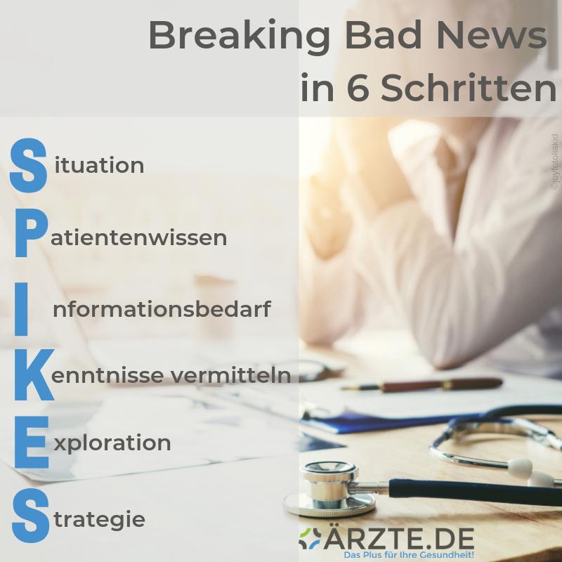 SPIKES Gesprächsmodell ÄRZTE.DE