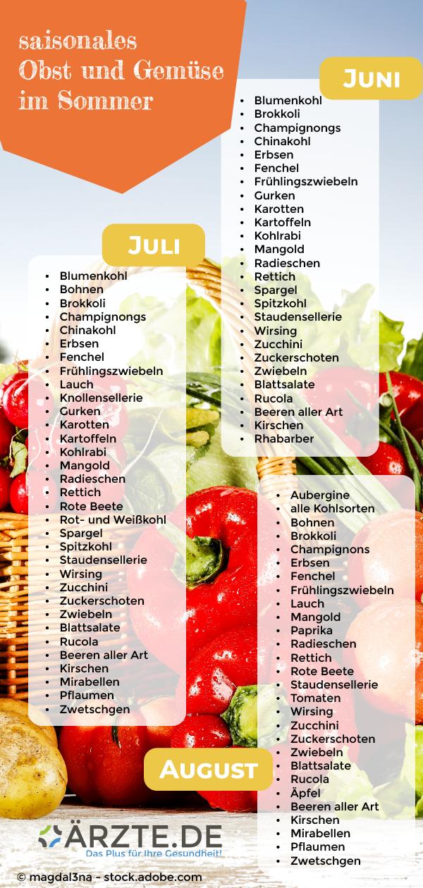 aerztede Saisonkalender Sommer