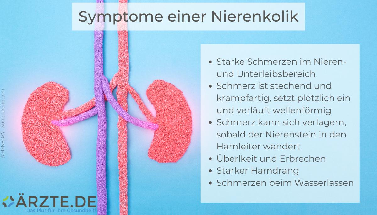 Symptome einer Nierenkolik