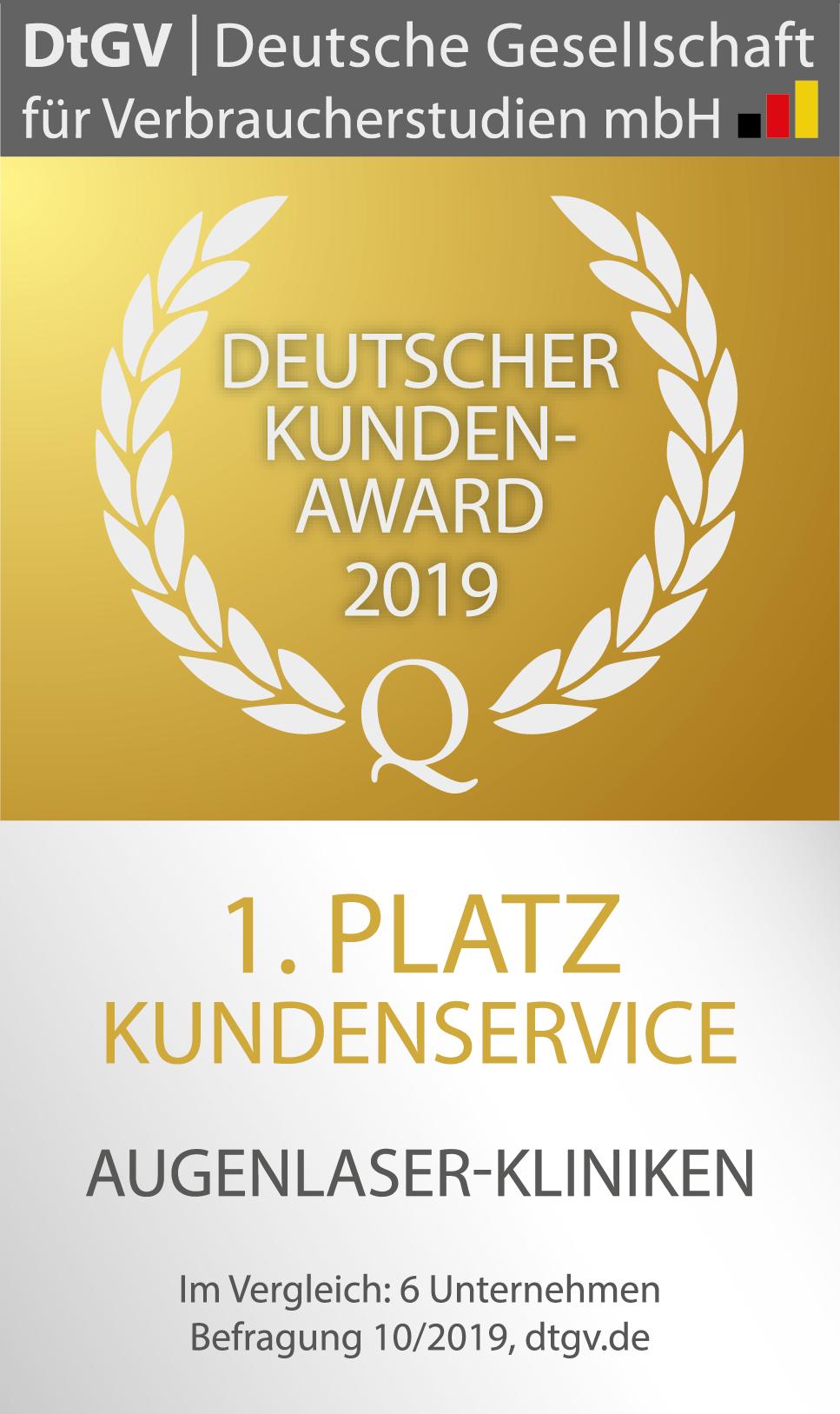 Auszeichnung Augenklinik am Wittenbergplatz Berlin