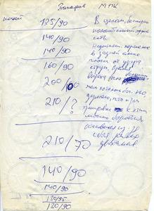 Юра Захаров и Тимур Гусейнов.