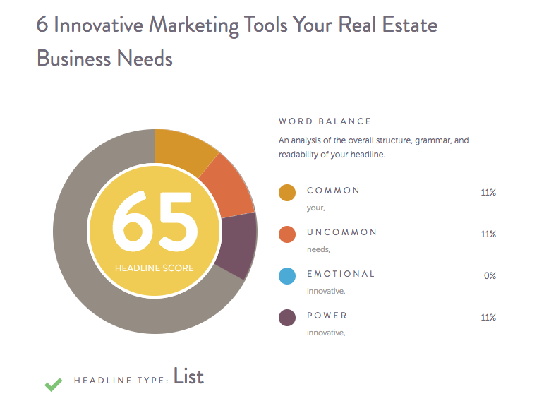 CoSchedule Headline Analyzer marketing Tool for Real Estate