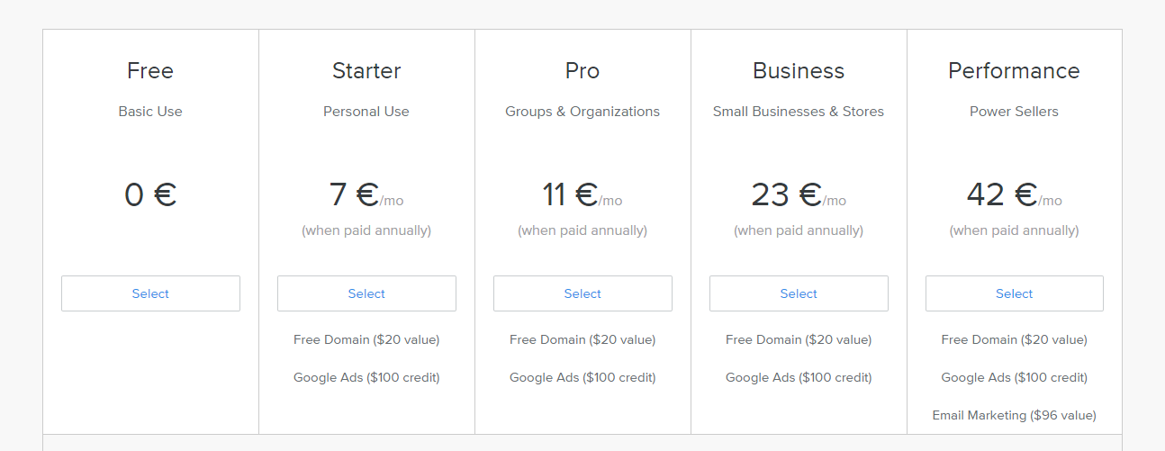 Weebly Pricing Options