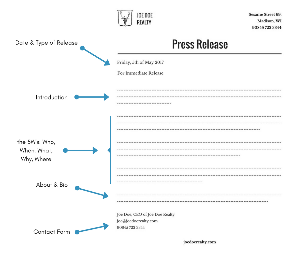 Real Estate PR The Complete Guide To Get Featured In The News - Mailchimp press release template