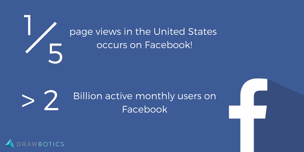 Facebook Stats for Marketers