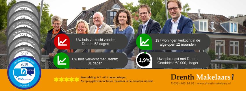 Resulaten huis verkopen Amersfoort Drenth Makelaars