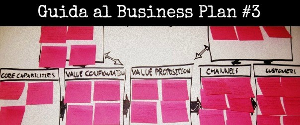 Guida al Business Plan: La Società