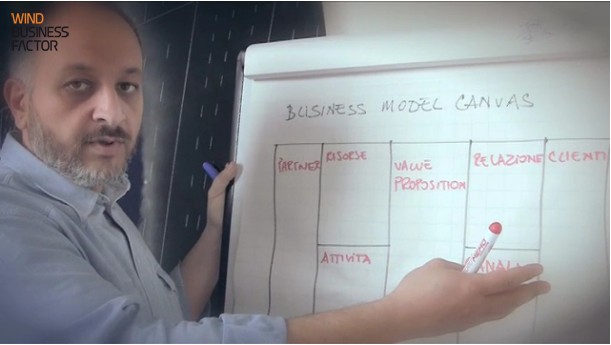 Business Model Canvas: approfondimento