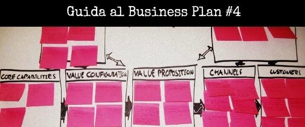 Guida al Business Plan: I Prodotti/Servizi
