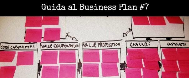 Guida al Business Plan: La strategia di marketing