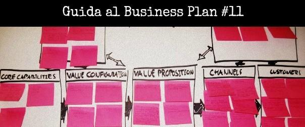 Guida al Business Plan: le informazioni finanziarie