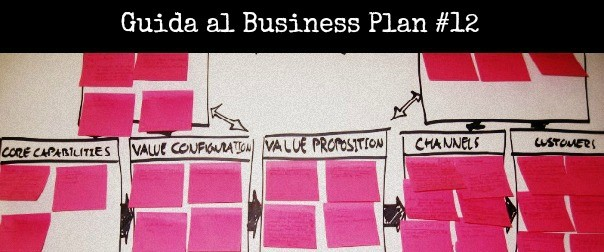 Guida al Business Plan: le informazioni specifiche del settore