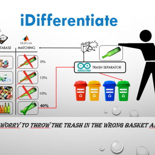 iDifferentiate