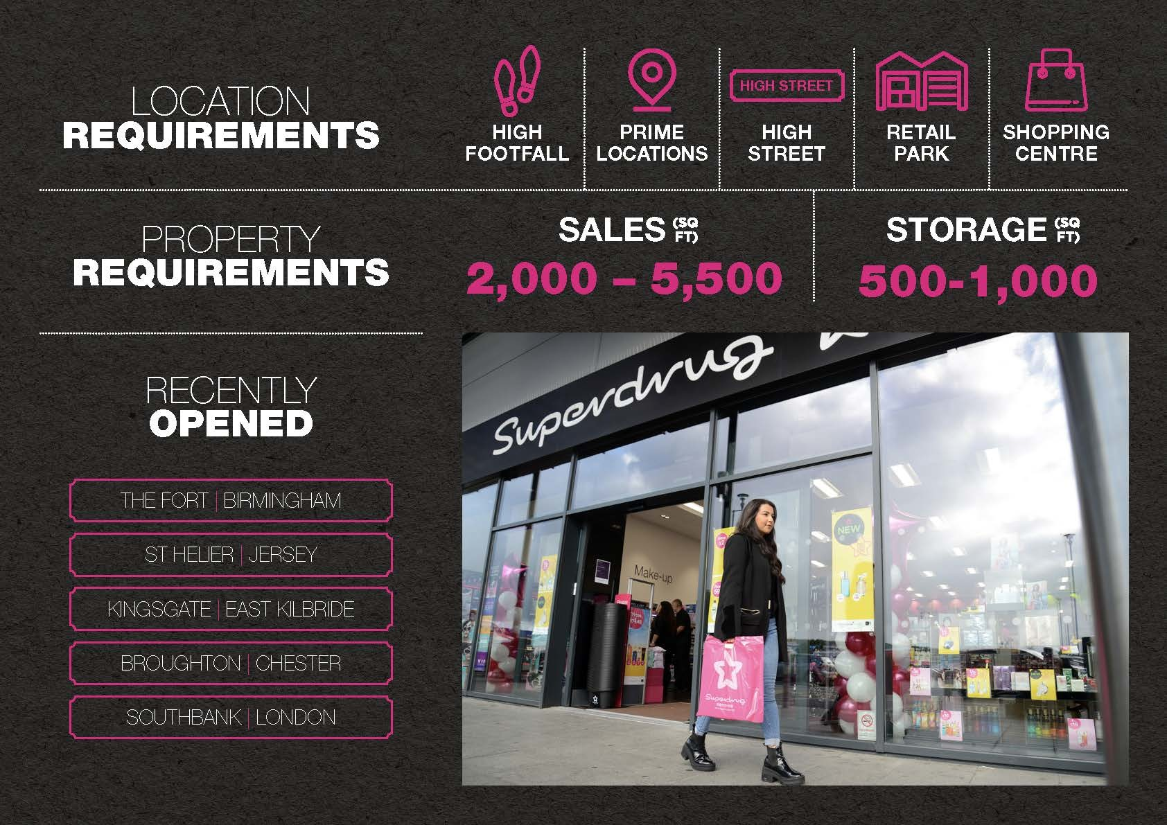 Superdrug-Requirement-Flyer-final_Page_2.jpg#asset:82400