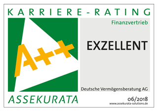 Karriere-Rating Exzellent