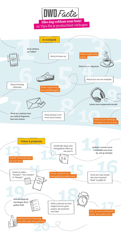 Infopgraphic-productiviteit-verhogen