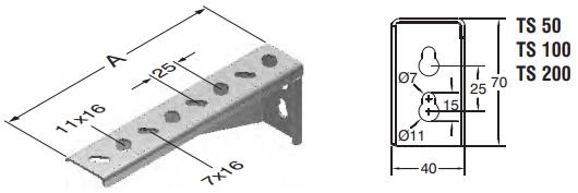 TS-50-100-200-olculeri