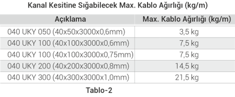 kablo-kanali-uky-yuk-tasima-tablosu
