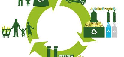 La responsabile gestione dei rifiuti: un passo verso l'ecosostenibilità