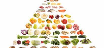 Come cambiano le piramidi alimentari nei vari Paesi?