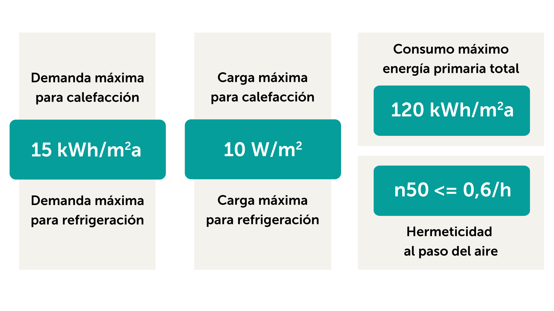 Requisitos del estándar Passivhaus2 class=