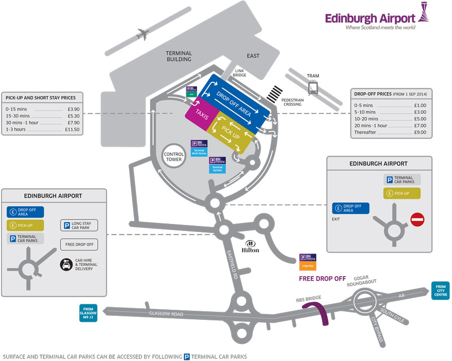 Low Cost Car Rental Edinburgh Airport