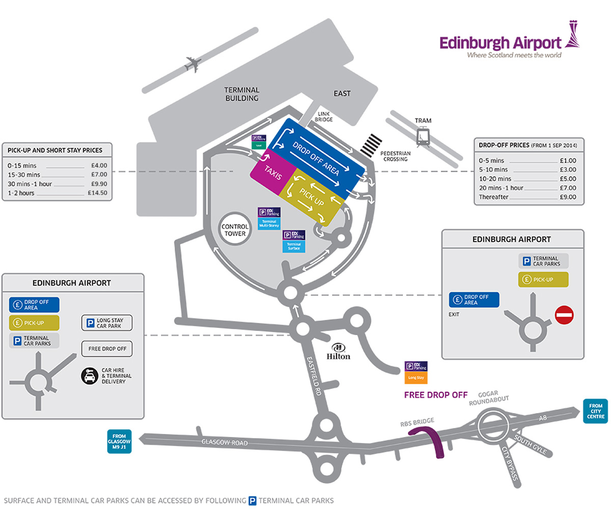 Cheap Hotel And Car Parking Glasgow Airport