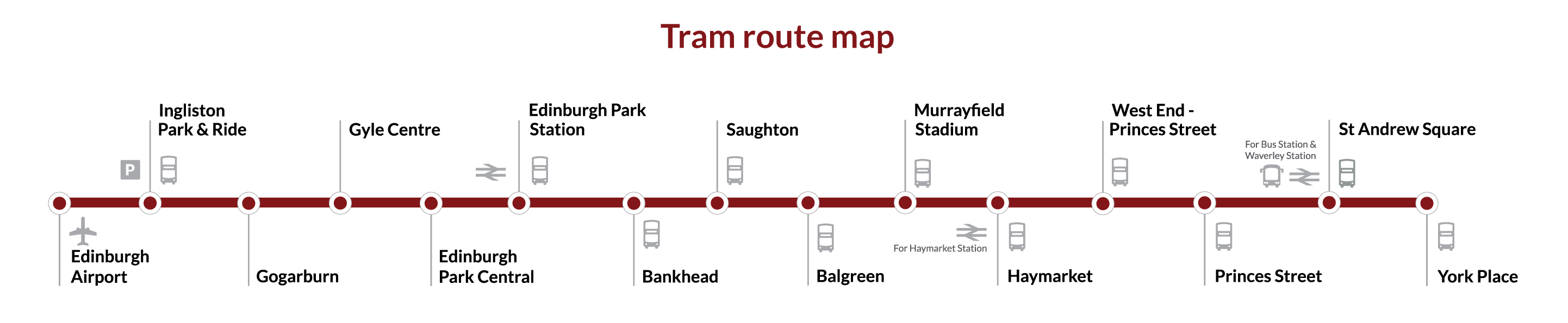 Tram Route Map