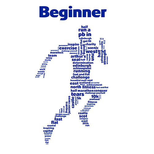 8 week beginner training plan