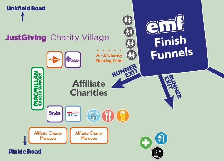 EMF Charity Village