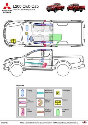 L200 Club Cab Rettungsdatenblatt (ab Modelljahr 2016)