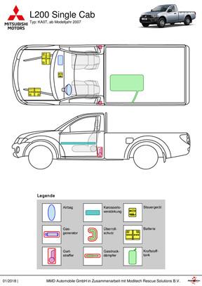 L200 Einzelkabine Rettungsdatenblatt