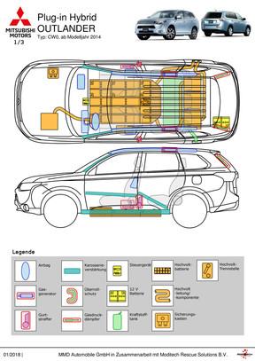 Plug-in Hybrid Outlander Rettungsdatenblatt (ab Modelljahr 2014)