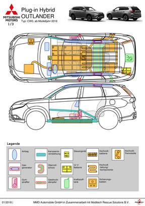 Plug-in Hybrid Outlander Rettungsdatenblatt (ab Modelljahr 2016)