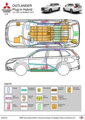 Outlander Plug-in Hybrid Rettungsdatenblatt (ab Modelljahr 2019)