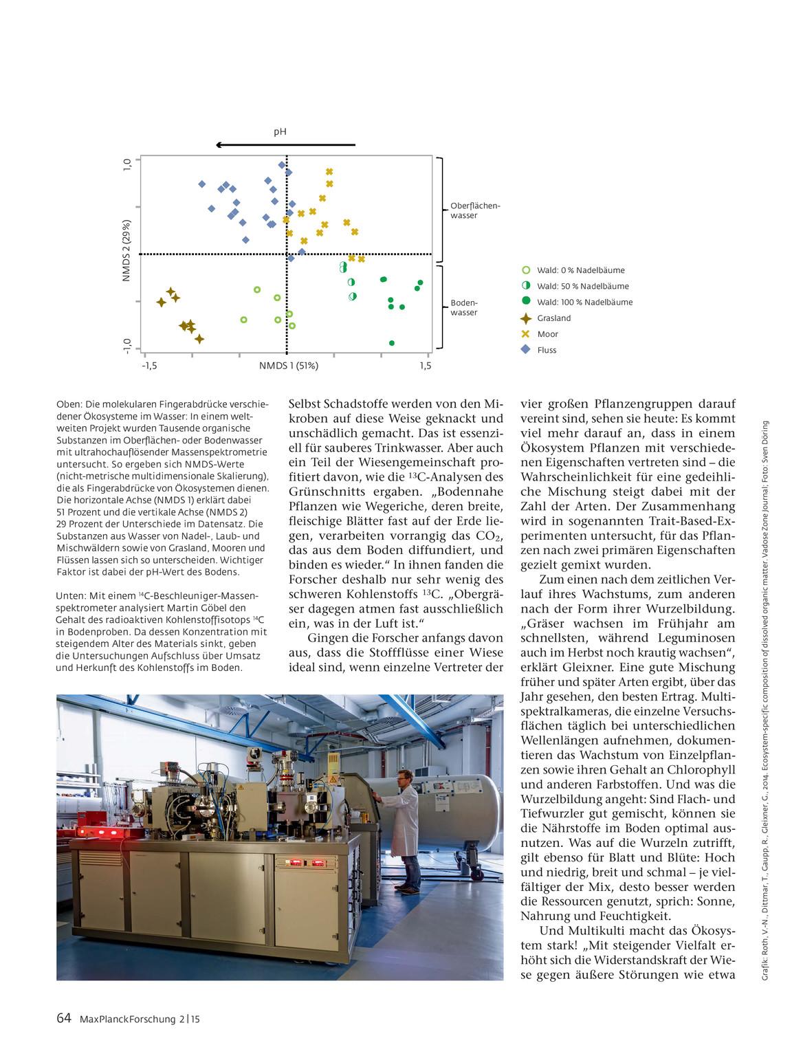 MPF 2/2015 | Max Planck Forschung