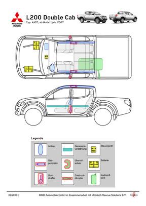 L200 Doppelkabine Rettungsdatenblatt 09/2010