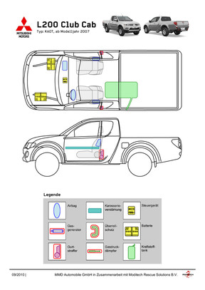 L200 Club Cab Rettungsdatenblatt 09/2010