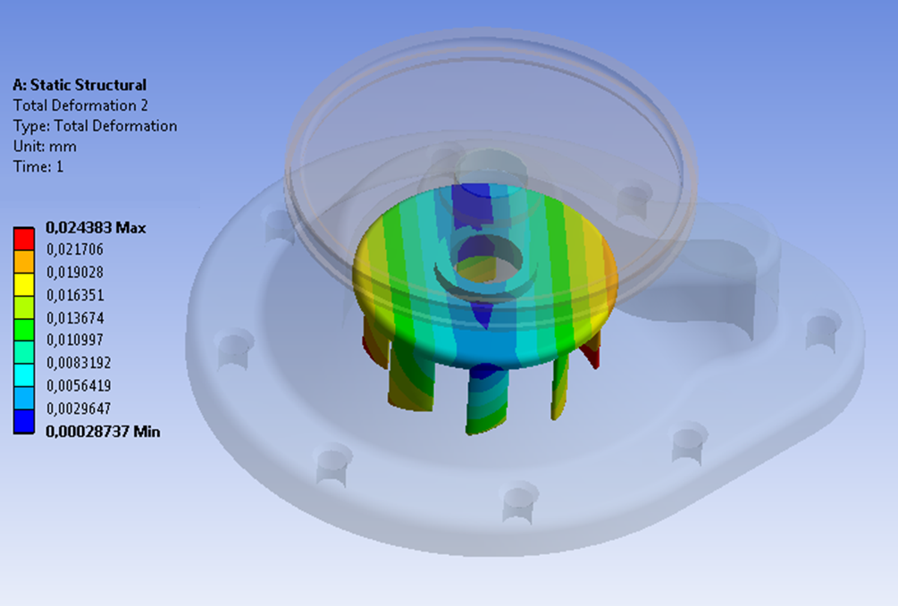 Introduction to ANSYS Mechanical - EDRMedeso