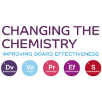 Changing the Chemistry SCIO